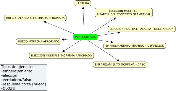 metodologiamorfologia1